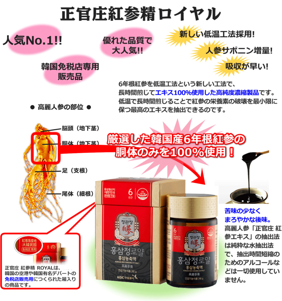 正官庄 紅参精ロイヤル